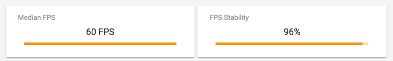 Frame Rate scores on the Summary pane